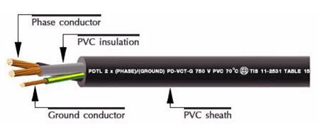 VCT , VCT-G